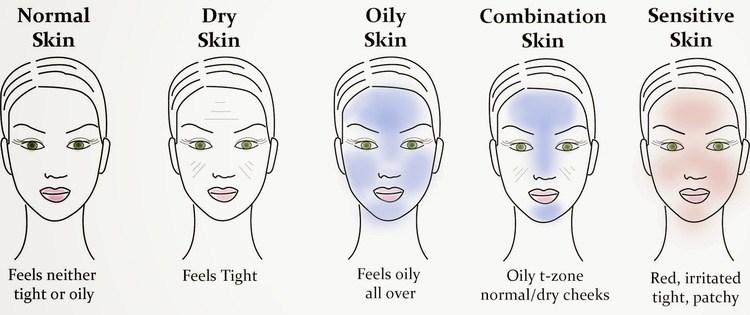 skin-type.jpg